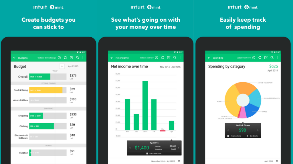 Mint by Intuit